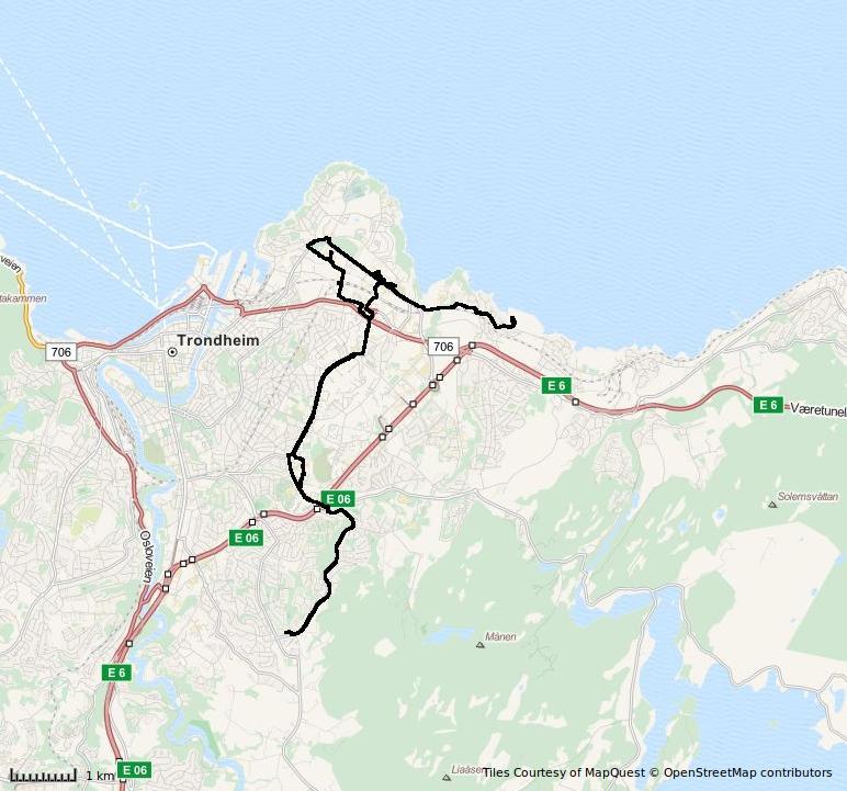 Dagens sykkeltur