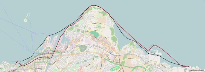 Dagens rute, 22km